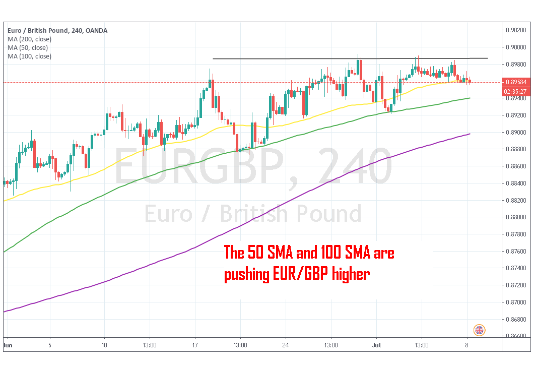 Forex Signals US Session Brief, July 8 – Are Germany and the Eurozone Falling Into Recession? - Forex News by FX Leaders